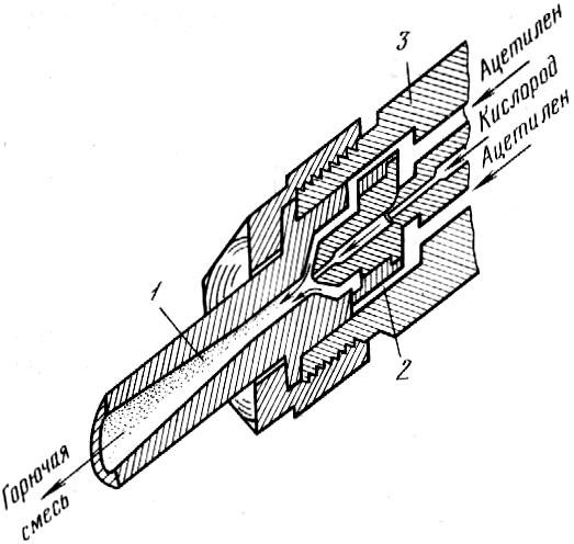 инжектор газовой горелки