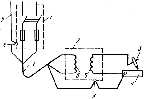 Схема подключения сварочного